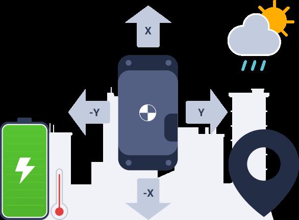 Durable smart bin sensor